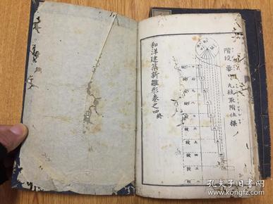 【补图勿拍】1907年和刻古代木工建筑古本《和洋建筑新雏形》线装六册全,全日本、西洋建筑绘图