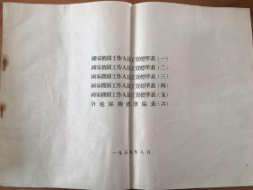 国家机关工作人员工资标准表(1955)