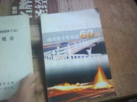 连云港全民创业60例