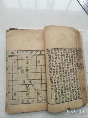 风水术数,崇正辟谬卷一至卷四,四卷合订厚本。