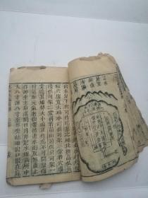 孤本风水地理书,玉函铜函真经卷二,一文一图。