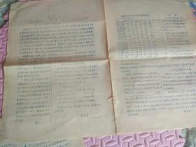 五十年代(1954年)部队《学习简报》创刊号、第2-9期(第9期2份)共10号。1954年3月28日