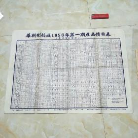华新制药厂1958年第一期产品价目表