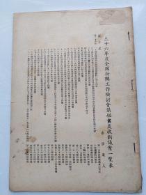 民国三十六年全国新闻工作检讨会议秘书处收到议案一览表(重要国民党军队文献)