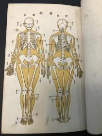 《急救法》伪满洲国康德元年(1934)印本一册全 医学博士贾雨田著 有彩色图片两幅