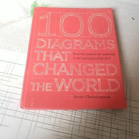 100 Diagrams That Changed the World 100张改变世界的图表