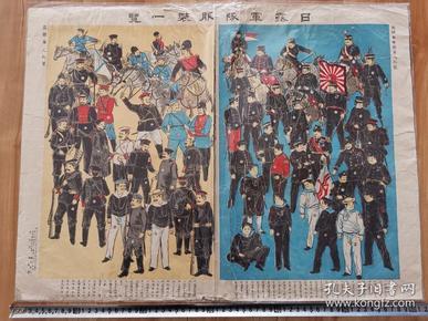 清代时期 日露战役 俄国日本军官士兵服装一览  老军事宣传画收藏