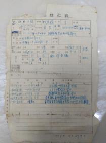成分登记表  满40元包邮,如图,品自定。