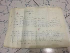 歌唱文化大革命[三棒鼓]手写本