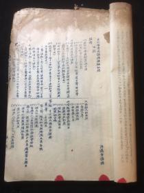 【铁牍精舍】【低价处理】 50年代油印涂适吾《世界古代史》一厚册
