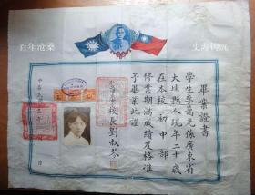 民国21年上海市私立浦东中学毕业证税票相片钢印完整
