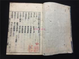 顺治12年和刻本《日本百将传抄》6卷合订1厚册全