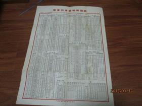 旅客列车简明时刻表1971年8月1日实行  实物图  品自定  新1-1