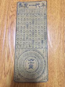 清后期日本木版蓝墨印刷《年代一览表》一张