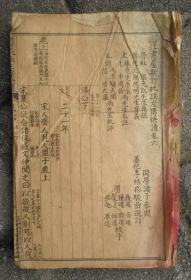 《曲江书屋新订批注左传快读》卷六