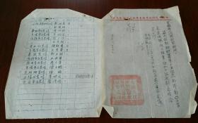 1953年,华东军区司令部气象处介绍学习气象观测的鲍继骞等十五人学后返回原单位的文稿,盖关防印