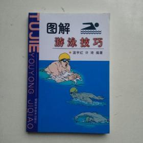 图解游泳技巧