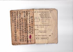 民间道士道教毛笔抄本:《张天师算人得病妙法》,22叶44面,完整一册全。内容颇为丰富。道符、符咒特别多,有14面基本都是道符、咒符'