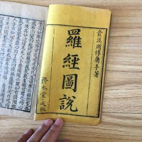 The Finely-printed Edition of Jiaqing Period of Qing Dynasty: Illustrated Book of Luo Jing (1 volume)