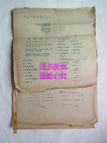新篇中草药协定处方(油印本)——广州中医学院附属医院