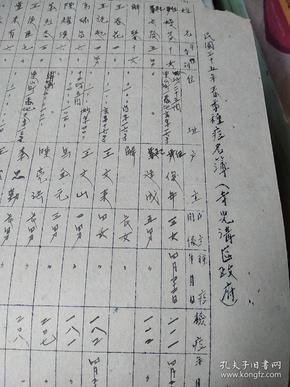 《一张8开1946年大连市寺儿沟区政府春季种痘花名薄》