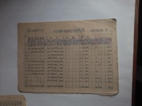 文史资料:【汶上县】辛店公社桥梁大队 1964年秋季作物耘植计划落实表