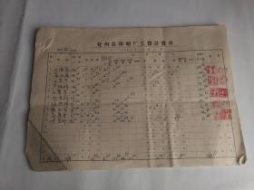 兖州县印刷厂工资计算单,1972.2.【6页】