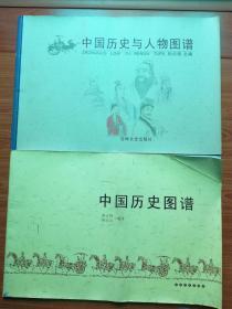 中国历史图谱+中国历史图谱(8开本)