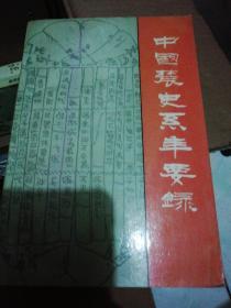 中国农史系年要录:科技编【1989年一版一印2220册】