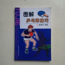 图解乒乓球技巧