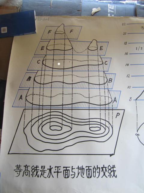 手绘平面图一张 等高线图 尺寸 114/88厘米