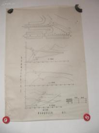 50年代手绘- 南运河淤积问题模型试验报告图纸资料:《闸后淤积情况比较  图 》一张  蜡光纸 尺寸55/38厘米