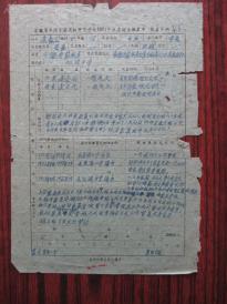 1961年安徽阜阳高级中学招生报名单一页 秦素云钢笔填写 16开