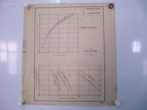 永定河水利资料老图纸一幅 -手绘原稿 《模型流量与水位关系及大港水流平衡时间图》一张 蜡光纸 尺寸52/47厘米