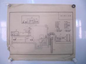 永定河水利资料老图纸一幅 -手绘原稿 《潮水机示意图》一张 蜡光纸 尺寸52/43厘米
