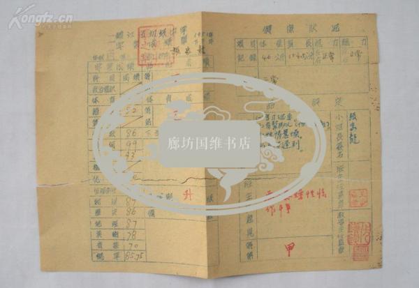 保真    教授,博士生导师,社科院研究员(张家龙藏)  五十年代实寄1件(之七)少封     货号:第42书架—B层