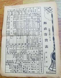 1936年邮政价目表