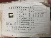 民国  上海工务局  档案材料   三种