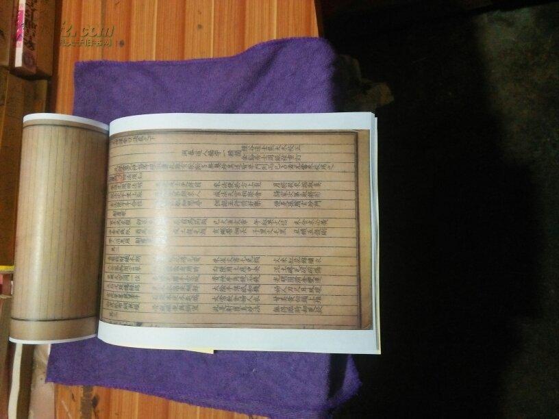 【图】大六壬神课金视频古书民国版三卷口诀水蟒合一6图片