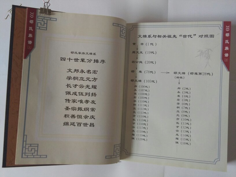邵氏家谱 字辈排序图片