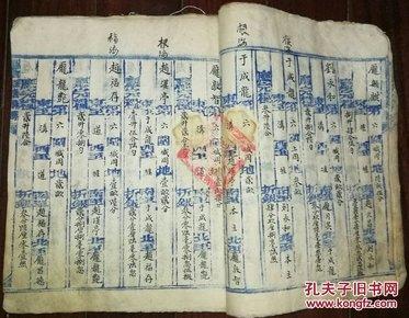 清或民国狄仁杰、呼延赞等的故乡阳曲县的《阳曲县鱼鳞册》,210多筒子页