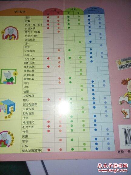 小袋鼠幼儿园活动整合课程小班下图片