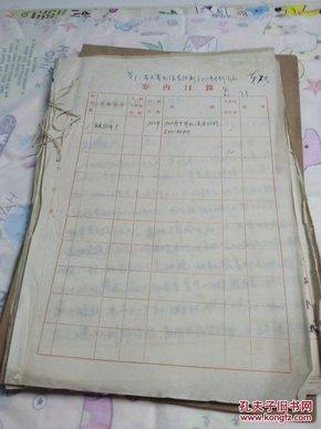 1962年中罪犯缓杀改判减刑呈批材料