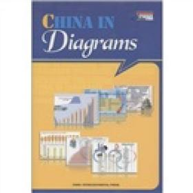 China in diagrams
