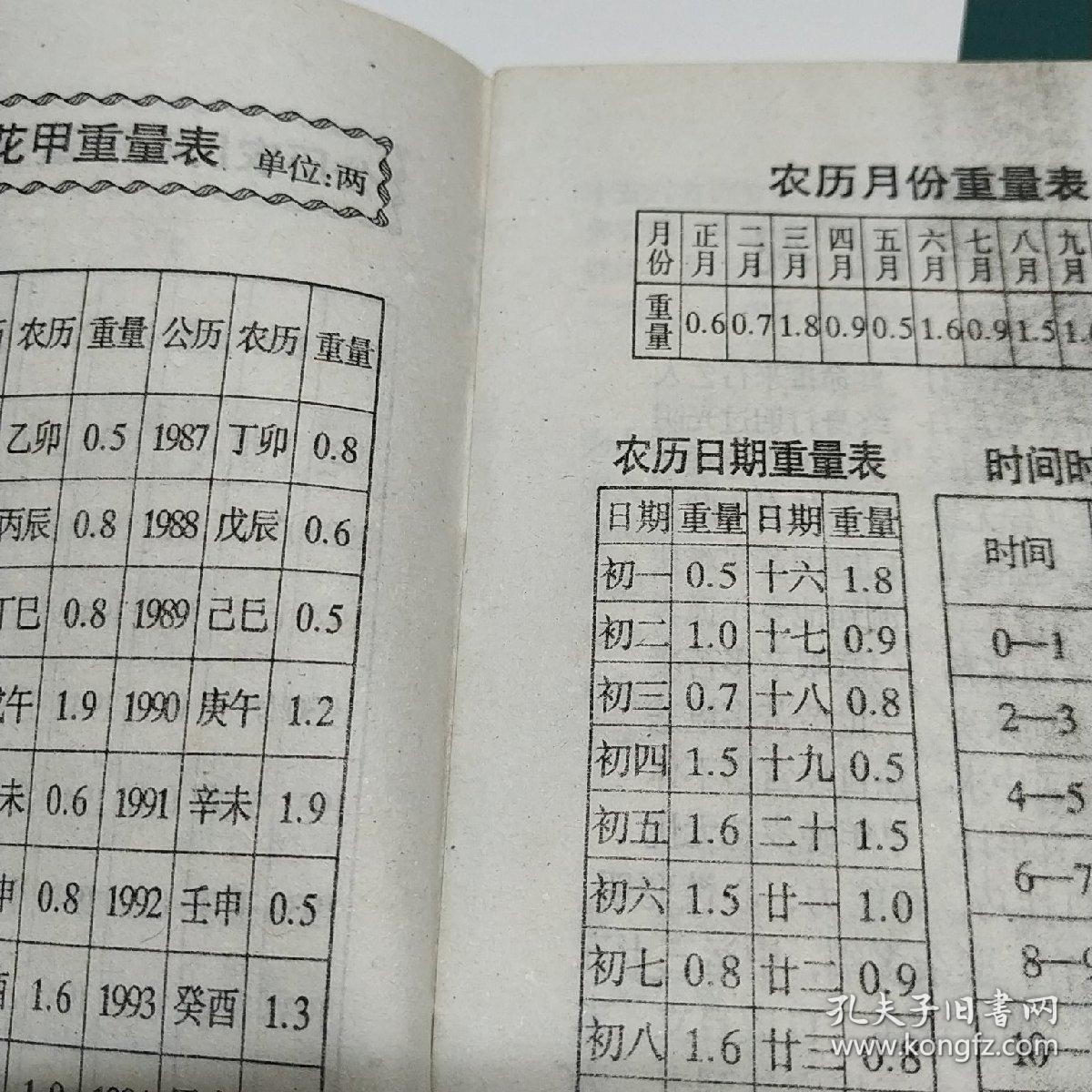 称骨算命-袁天罡八字称骨算命(男女命)综合版以及详解_手机网易网