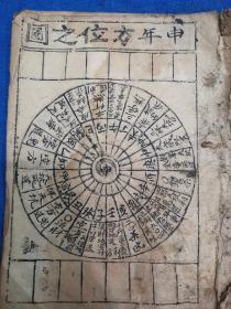 寫本 方位之圖 申年到亥年 正月到十二月 共八張紙十六圖