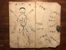 道光八年九月十二立吉 中醫抄本 跌打損傷 一冊全 道光本