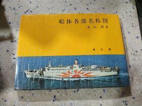 船體各部名稱圖 日文