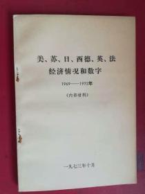 【美、蘇、日、西德、英、法經濟情況和數字1969-1972