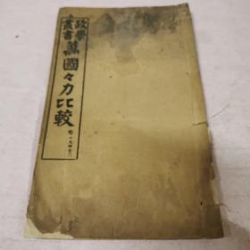 清末西學東漸文獻 政學叢書 萬國國力比較(卷18~23)